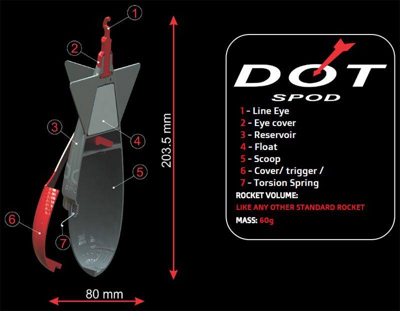 Carp System Raketa za prehtanu za saranski ribolov DOT Dot Spod